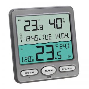 Na meranie teploty vody